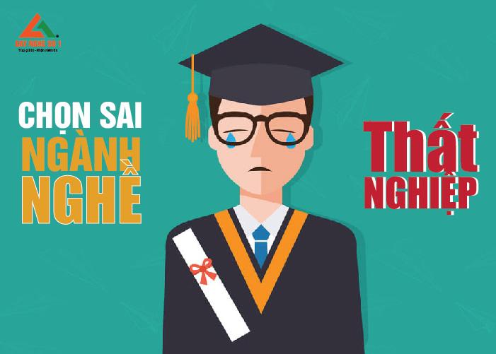 Thực trạng học nghề và học đại học hiện nay